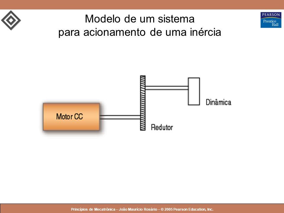Modelo de um sistema para acionamento de uma inércia