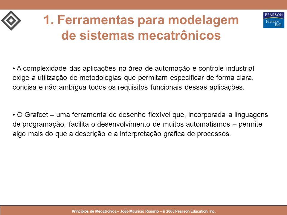 1. Ferramentas para modelagem de sistemas mecatrônicos