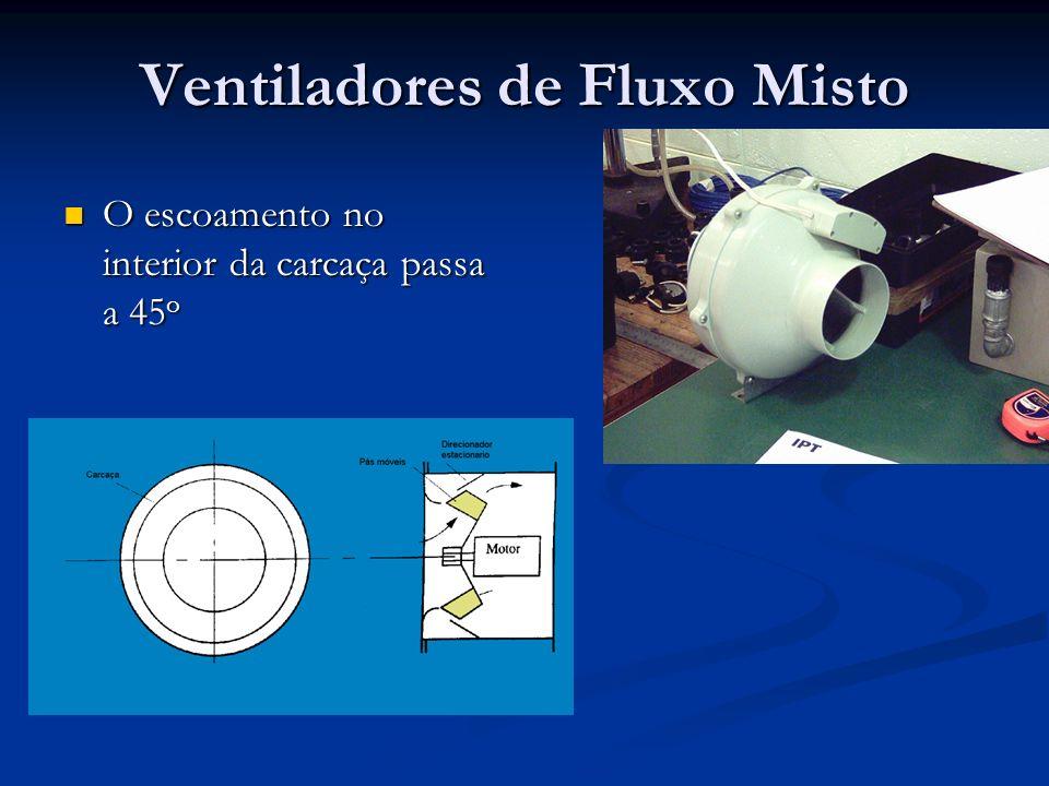 Ventiladores de Fluxo Misto
