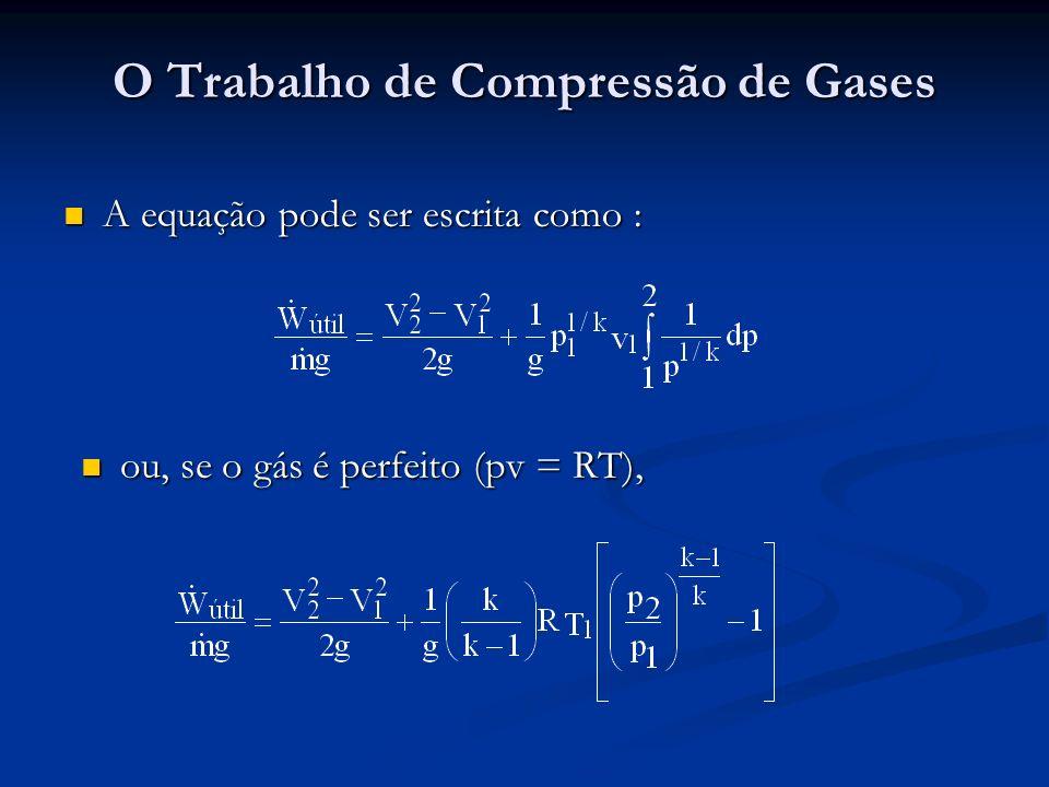 O Trabalho de Compressão de Gases