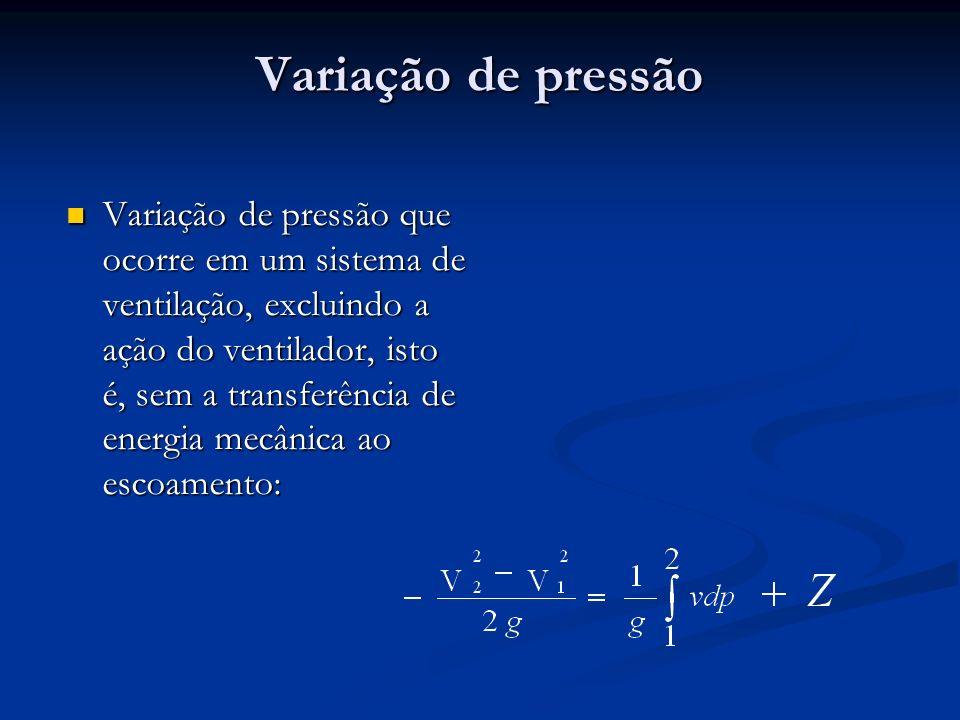 Variação de pressão