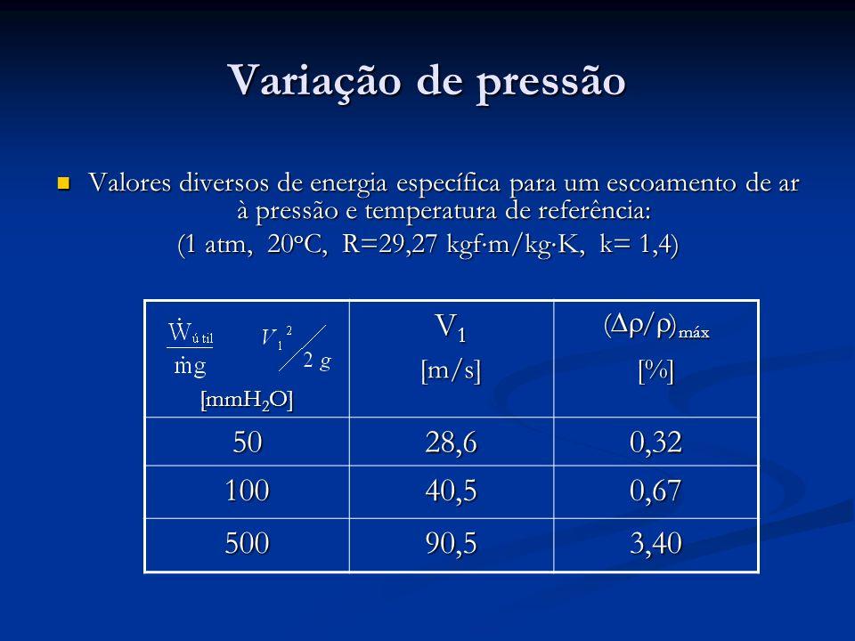 (1 atm, 20oC, R=29,27 kgfm/kgK, k= 1,4)