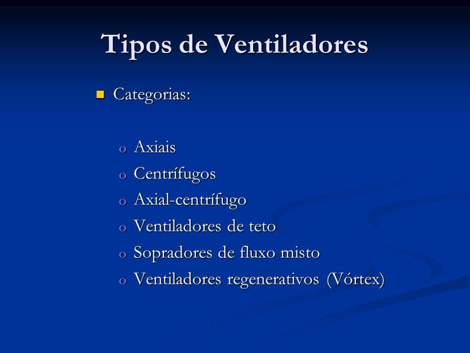 Tipos de Ventiladores Categorias: Axiais Centrífugos Axial-centrífugo