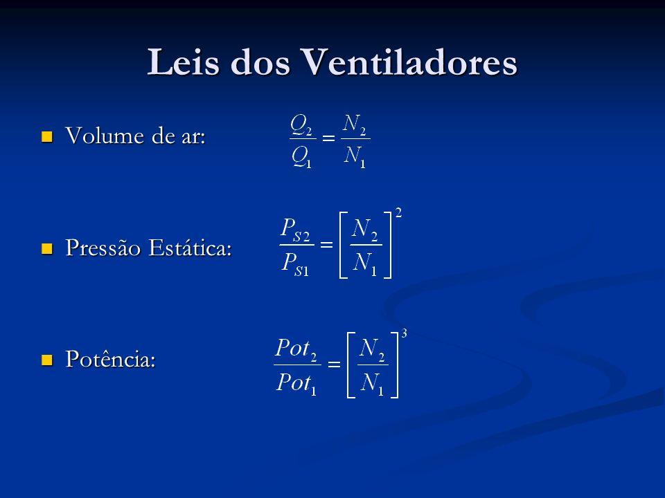 Leis dos Ventiladores Volume de ar: Pressão Estática: Potência: