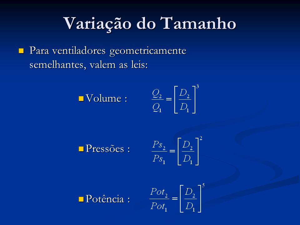 Variação do Tamanho Para ventiladores geometricamente semelhantes, valem as leis: Volume : Pressões :