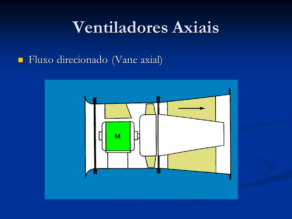 Ventiladores Axiais Fluxo direcionado (Vane axial)