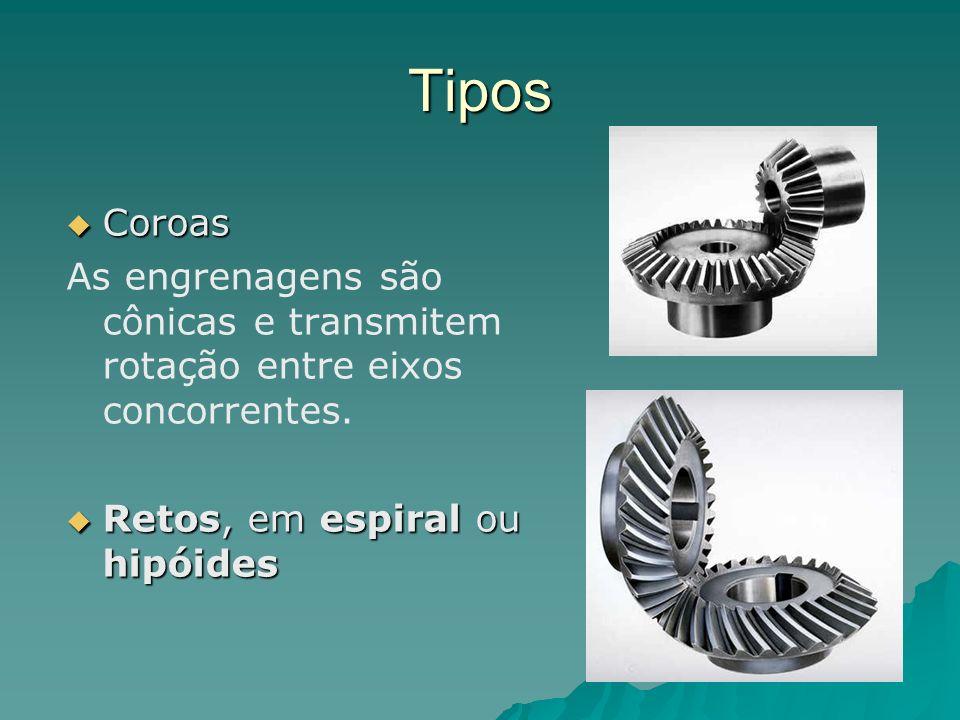 Tipos Coroas. As engrenagens são cônicas e transmitem rotação entre eixos concorrentes.