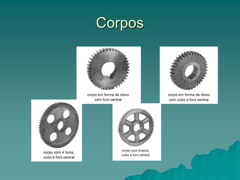 Corpos