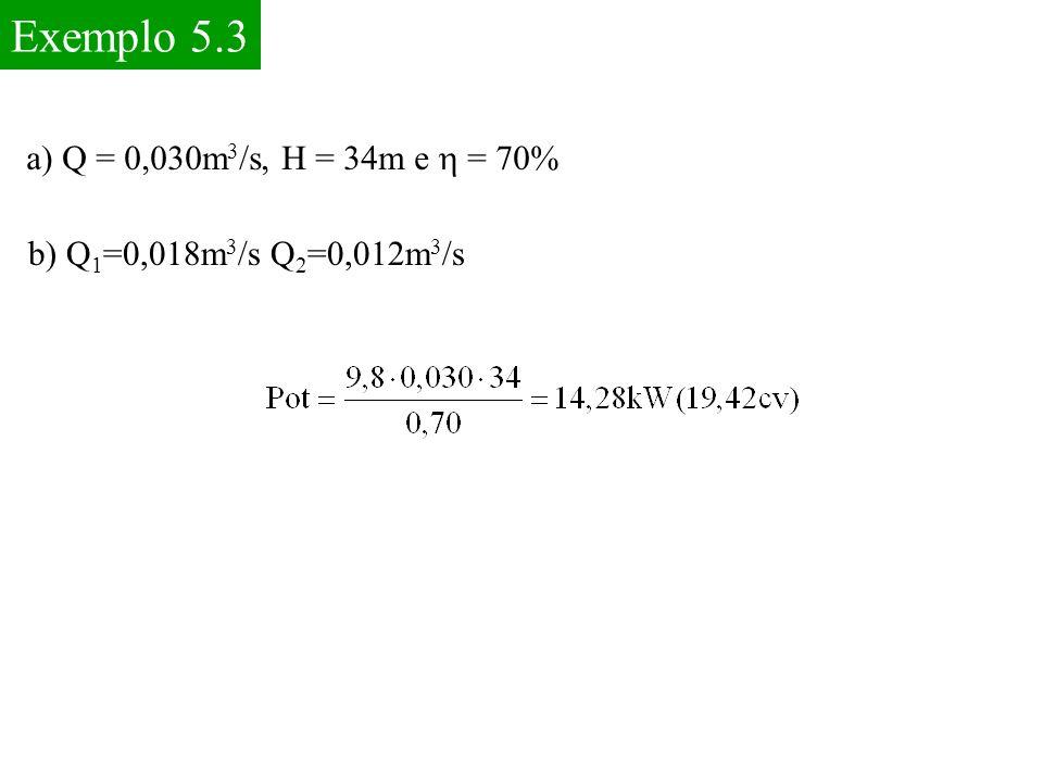 Exemplo 5.3 a) Q = 0,030m3/s, H = 34m e h = 70%