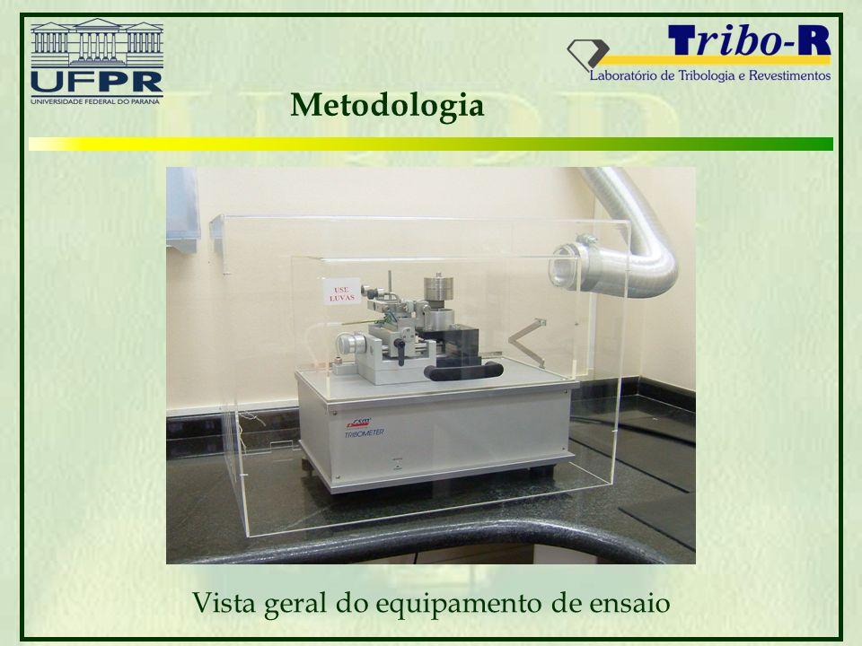 Vista geral do equipamento de ensaio