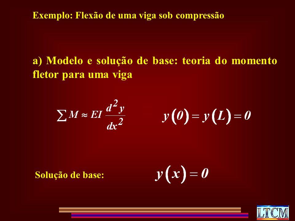 a) Modelo e solução de base: teoria do momento fletor para uma viga