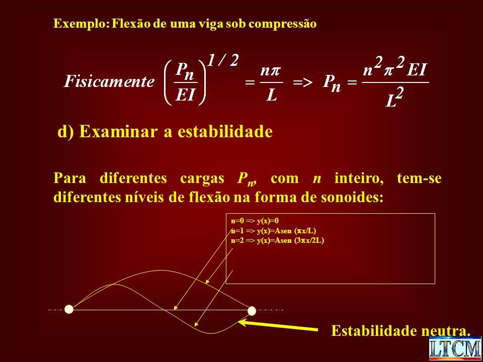 d) Examinar a estabilidade