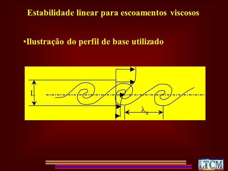 Estabilidade linear para escoamentos viscosos