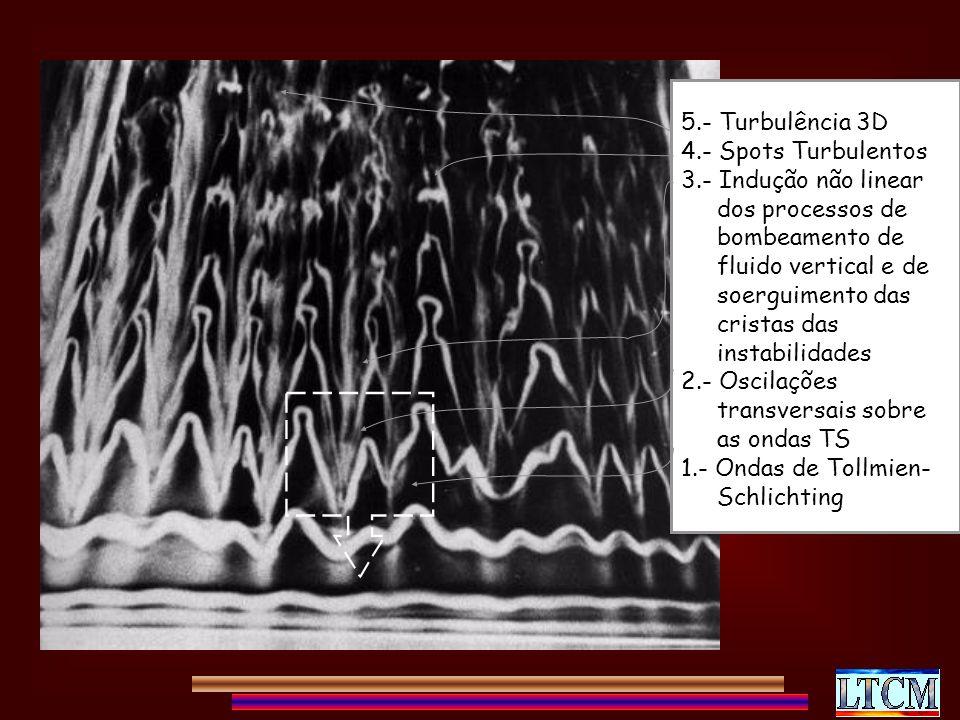 5.- Turbulência 3D 4.- Spots Turbulentos. 3.- Indução não linear. dos processos de. bombeamento de.