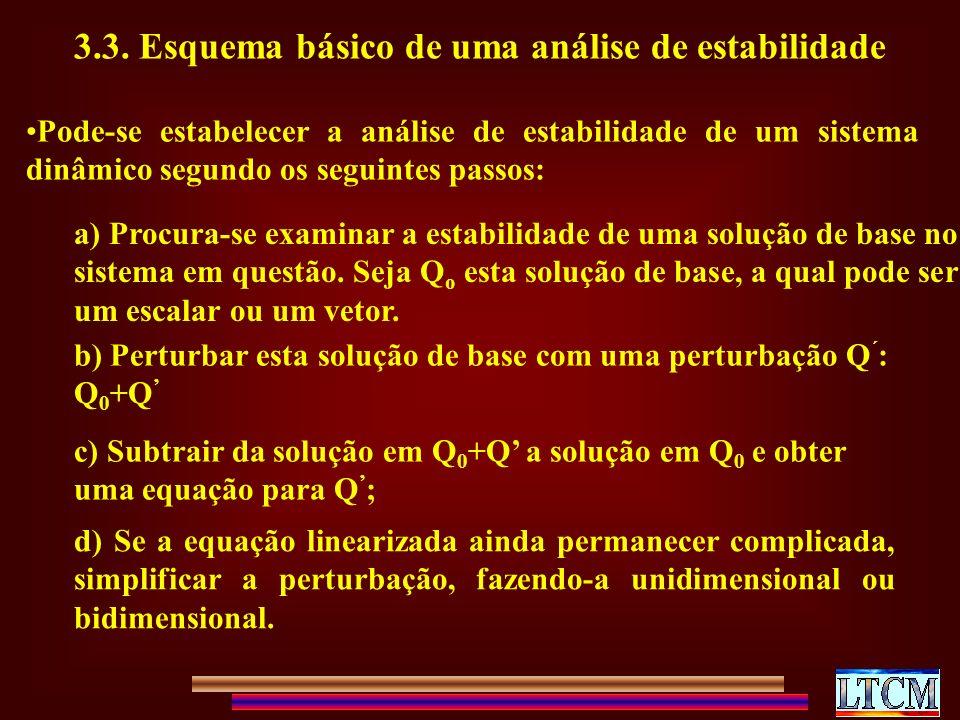 3.3. Esquema básico de uma análise de estabilidade