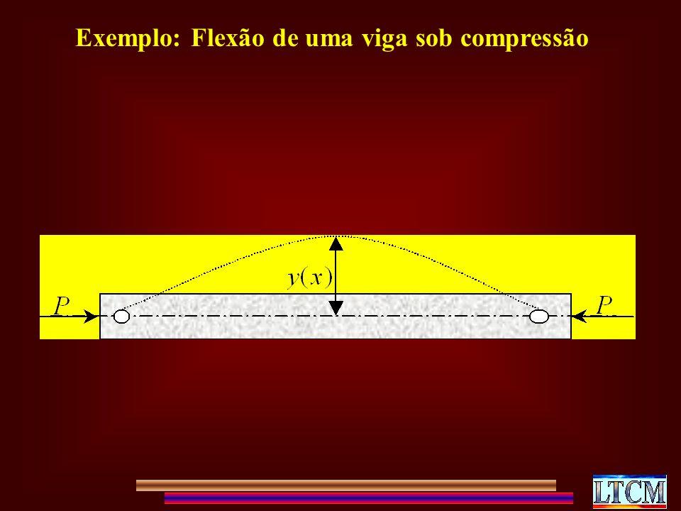 Exemplo: Flexão de uma viga sob compressão