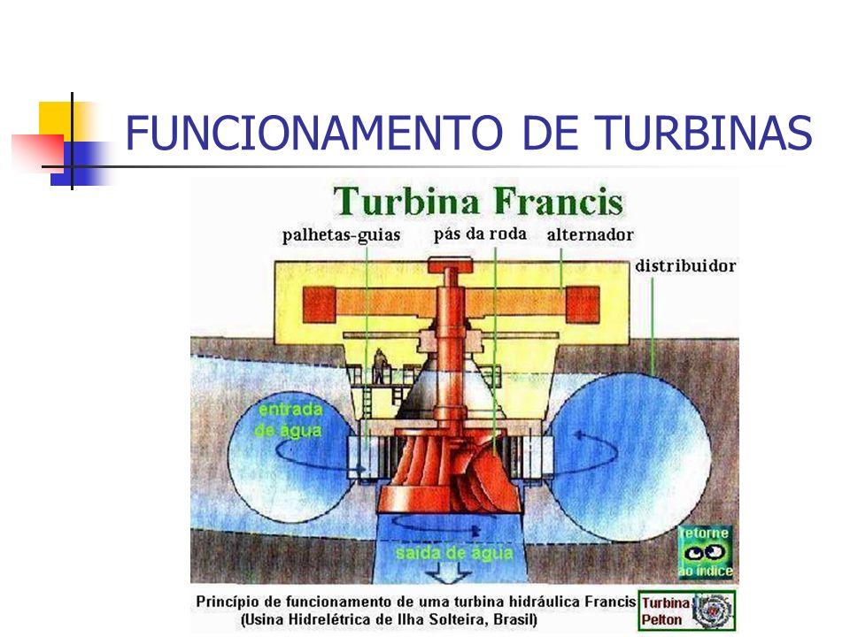 FUNCIONAMENTO DE TURBINAS
