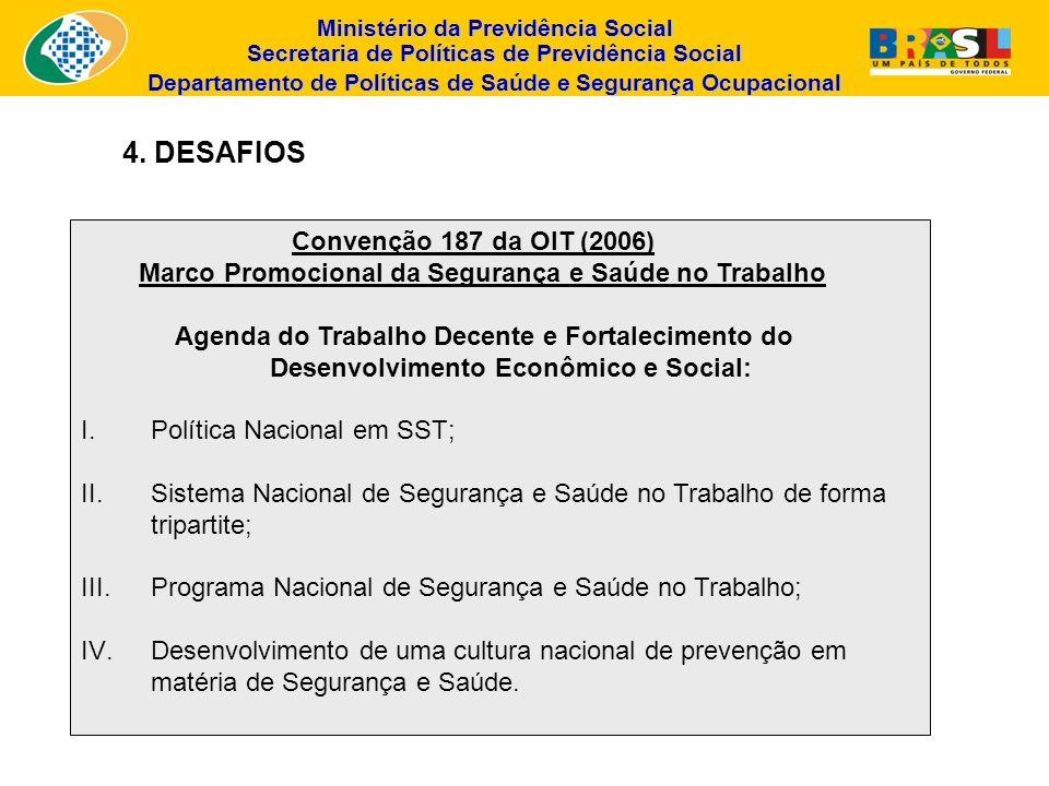 4. DESAFIOS Convenção 187 da OIT (2006)