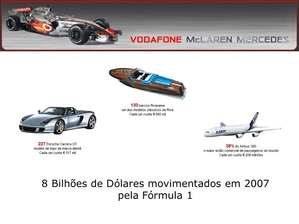 8 Bilhões de Dólares movimentados em 2007 pela Fórmula 1