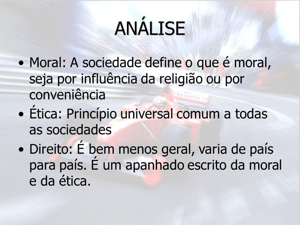 ANÁLISE Moral: A sociedade define o que é moral, seja por influência da religião ou por conveniência.