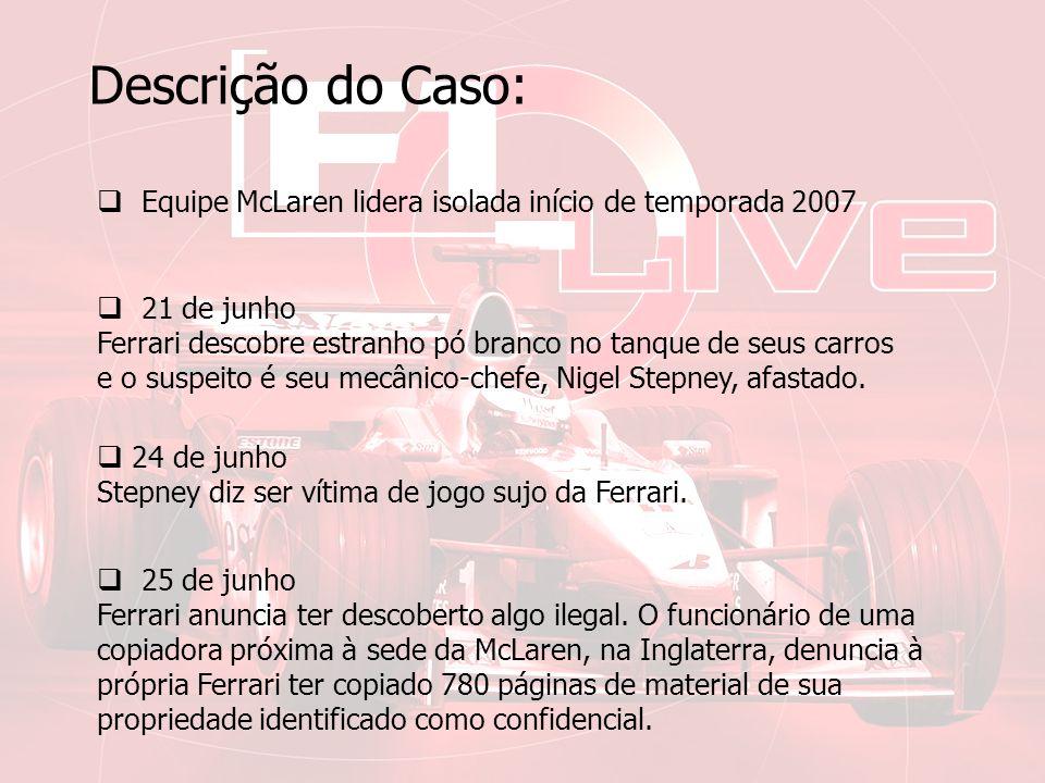 Descrição do Caso: Equipe McLaren lidera isolada início de temporada 2007. 21 de junho.