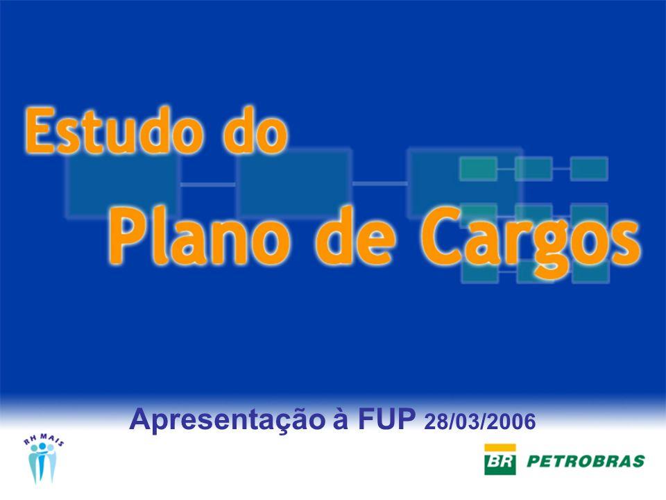 Apresentação à FUP 28/03/2006