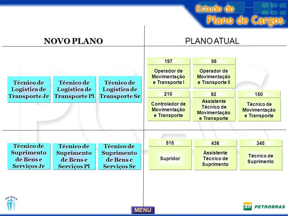 NOVO PLANO PLANO ATUAL Técnico de Logística de Transporte Jr