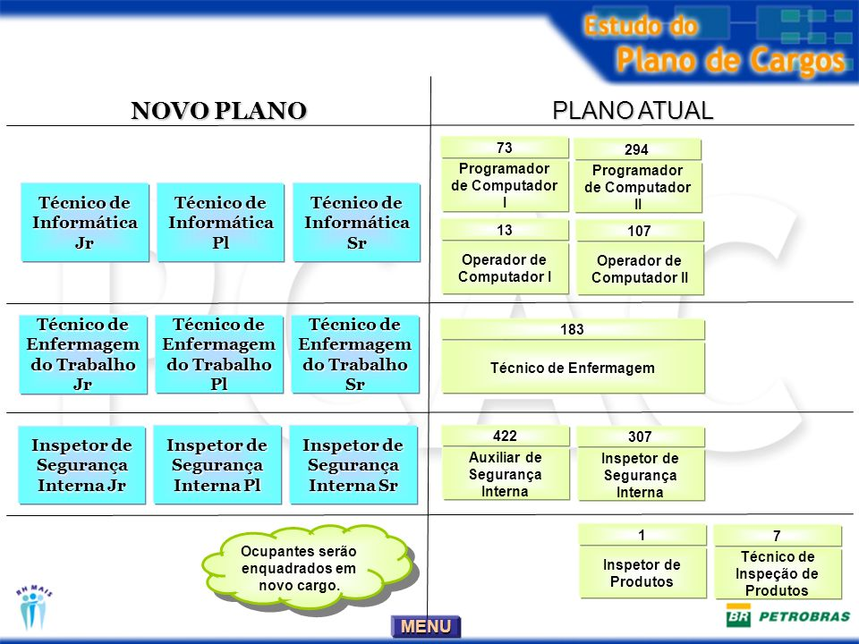 NOVO PLANO PLANO ATUAL Técnico de Informática Jr