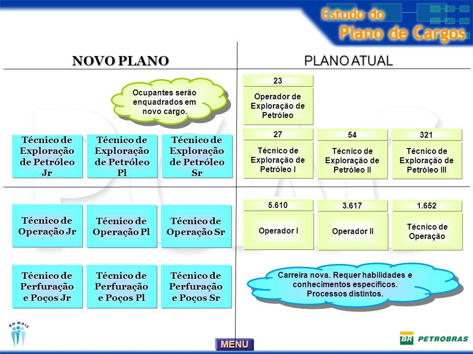 NOVO PLANO PLANO ATUAL Técnico de Exploração de Petróleo Jr