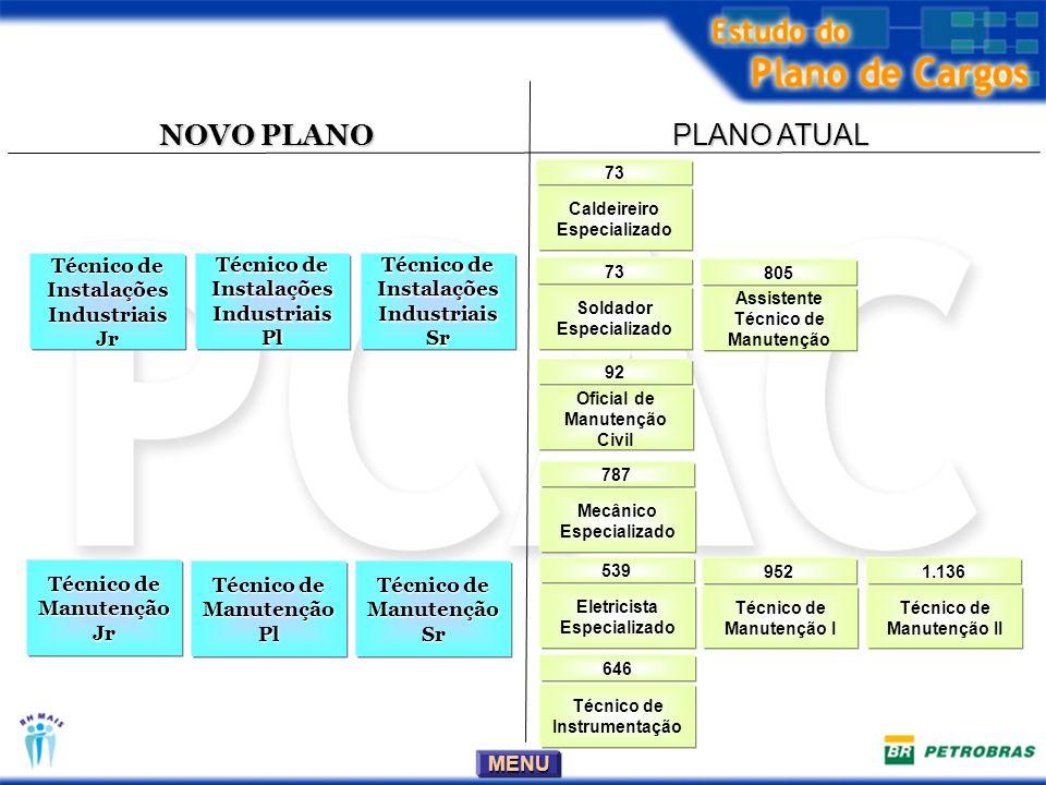 NOVO PLANO PLANO ATUAL Técnico de Instalações Industriais Jr