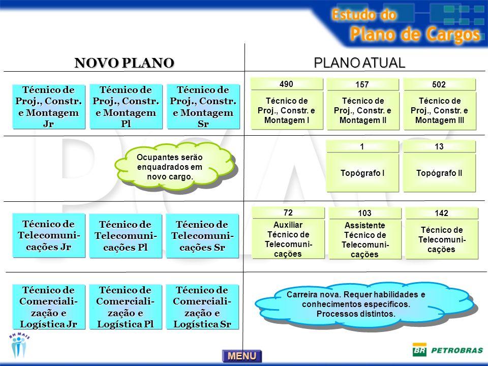 NOVO PLANO PLANO ATUAL Técnico de Proj., Constr. e Montagem Jr