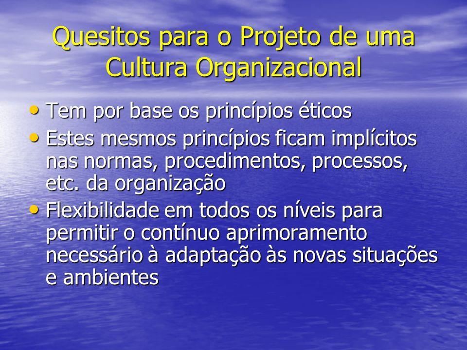 Quesitos para o Projeto de uma Cultura Organizacional