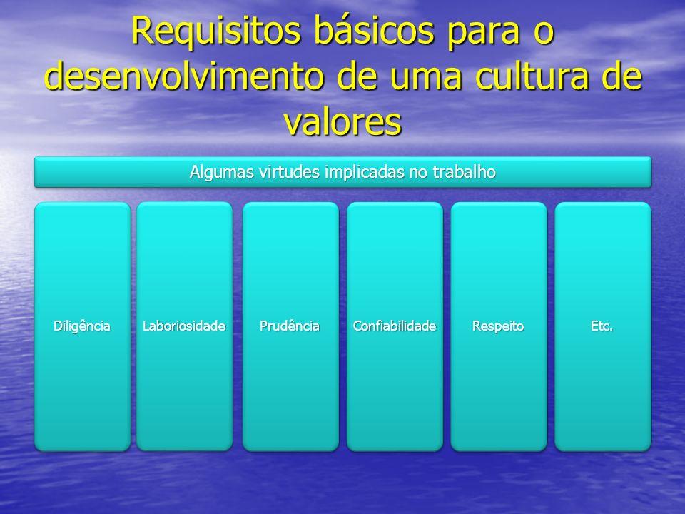 Requisitos básicos para o desenvolvimento de uma cultura de valores