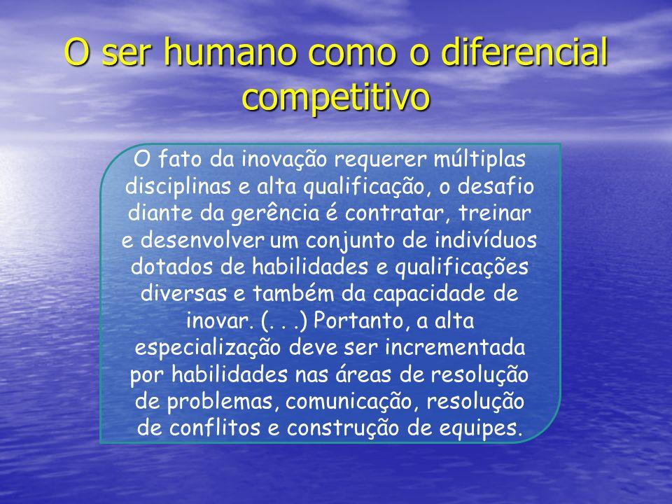 O ser humano como o diferencial competitivo