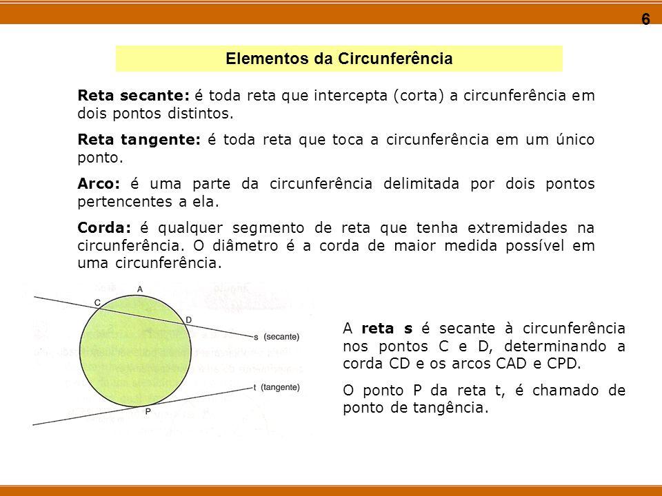 Elementos da Circunferência