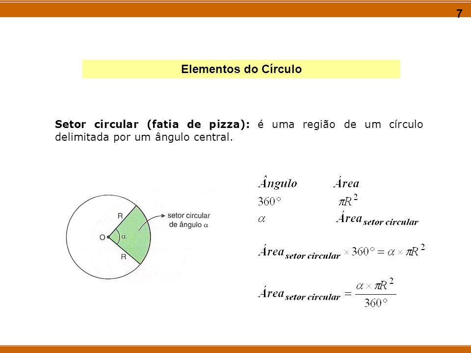 7 Elementos do Círculo.