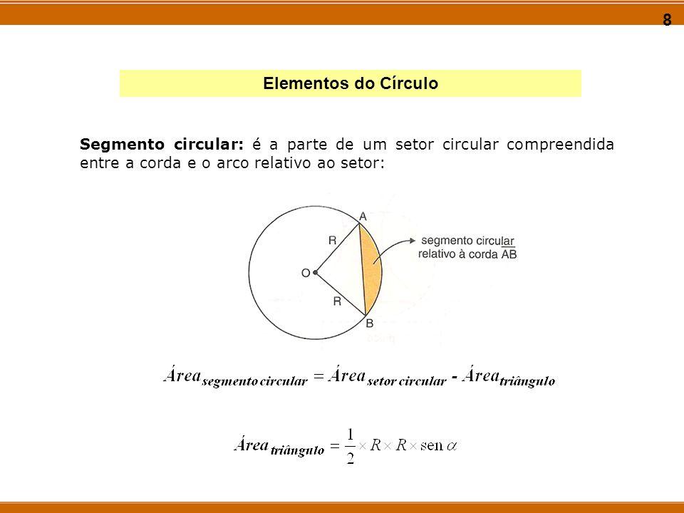 8 Elementos do Círculo.