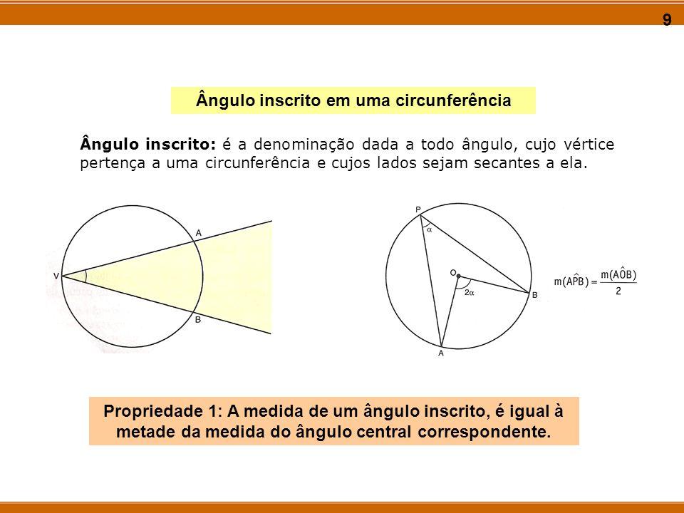 Ângulo inscrito em uma circunferência