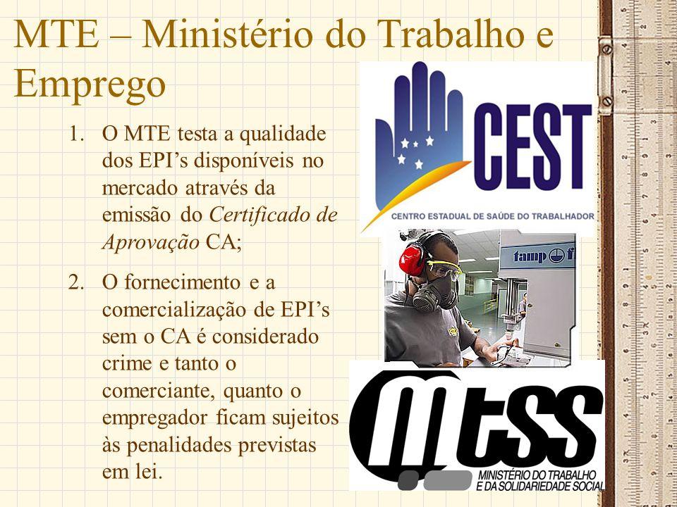 MTE – Ministério do Trabalho e Emprego