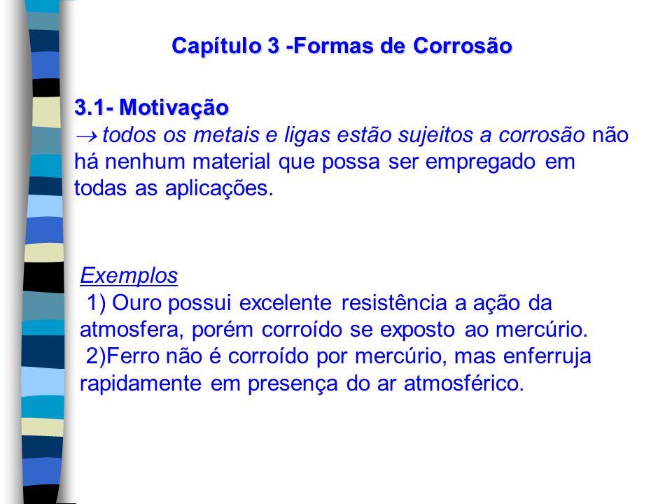 Capítulo 3 -Formas de Corrosão