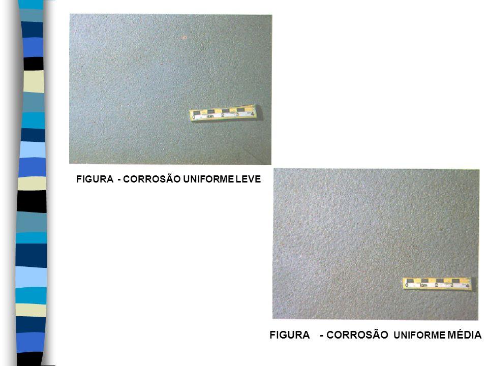 FIGURA - CORROSÃO UNIFORME LEVE