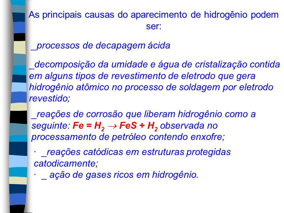 As principais causas do aparecimento de hidrogênio podem ser: