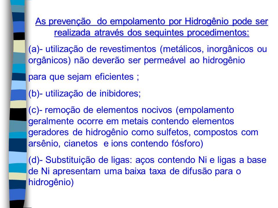 As prevenção do empolamento por Hidrogênio pode ser realizada através dos sequintes procedimentos: