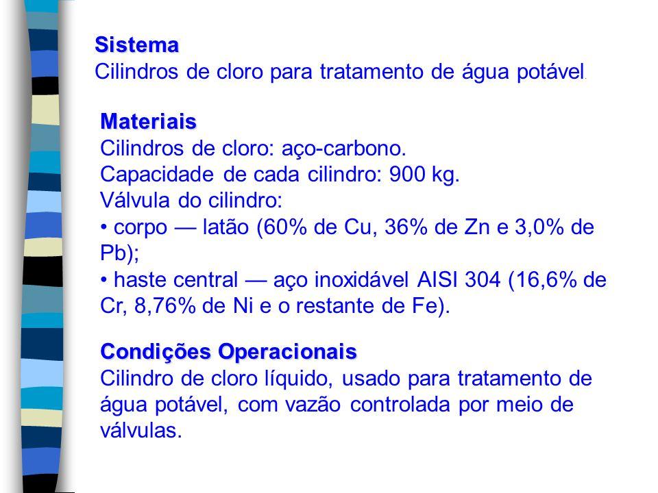 Sistema Cilindros de cloro para tratamento de água potável. Materiais. Cilindros de cloro: aço-carbono.