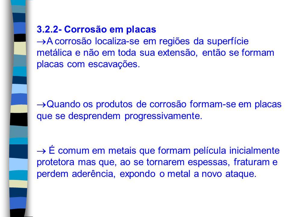 3.2.2- Corrosão em placas