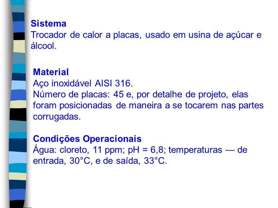 Sistema Trocador de calor a placas, usado em usina de açúcar e álcool. Material. Aço inoxidável AISI 316.