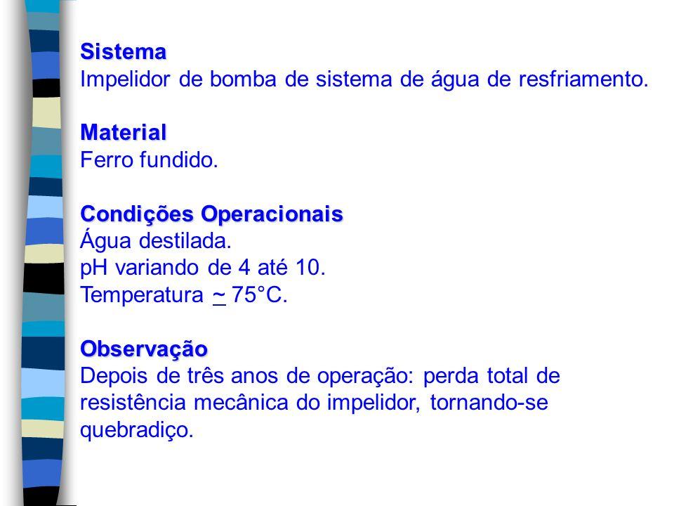 Sistema Impelidor de bomba de sistema de água de resfriamento. Material. Ferro fundido. Condições Operacionais.