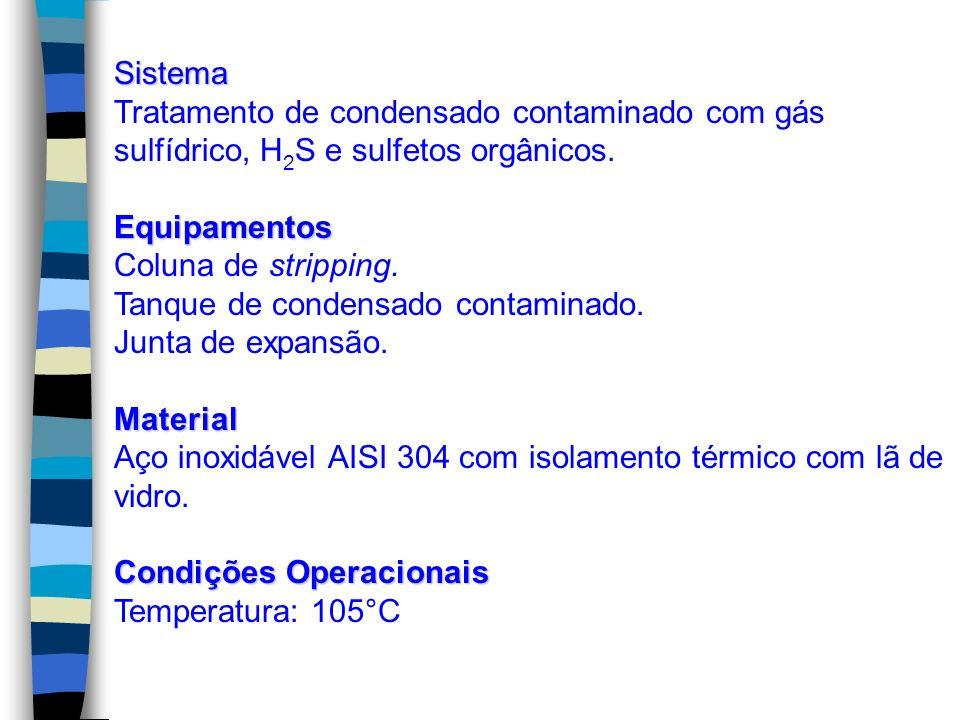 Sistema Tratamento de condensado contaminado com gás sulfídrico, H2S e sulfetos orgânicos. Equipamentos.