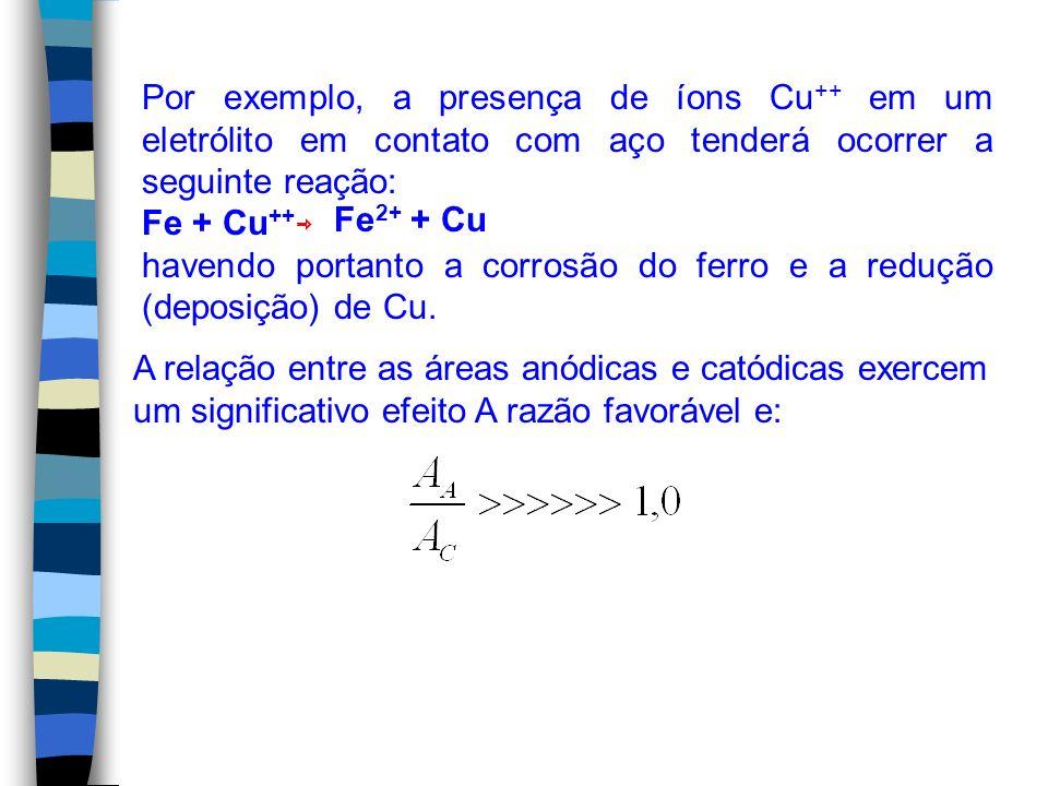 Por exemplo, a presença de íons Cu++ em um eletrólito em contato com aço tenderá ocorrer a seguinte reação: