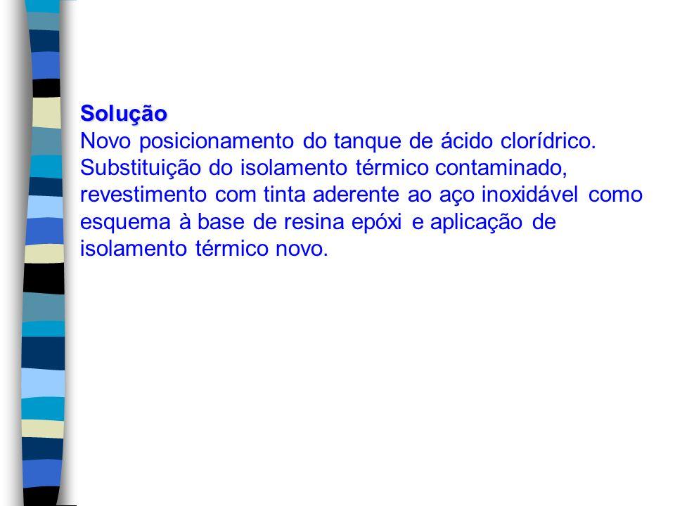 Solução Novo posicionamento do tanque de ácido clorídrico.